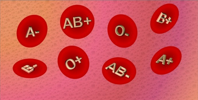 BLOOD GROUPS: How did A B AB O & Rh blood groups come from